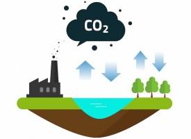 Rokoko Classic: Dansk CO2-neutralitet ødelagt af kinesisk provinsbys køleskabe (fra fremtidsarkivet, 2045)